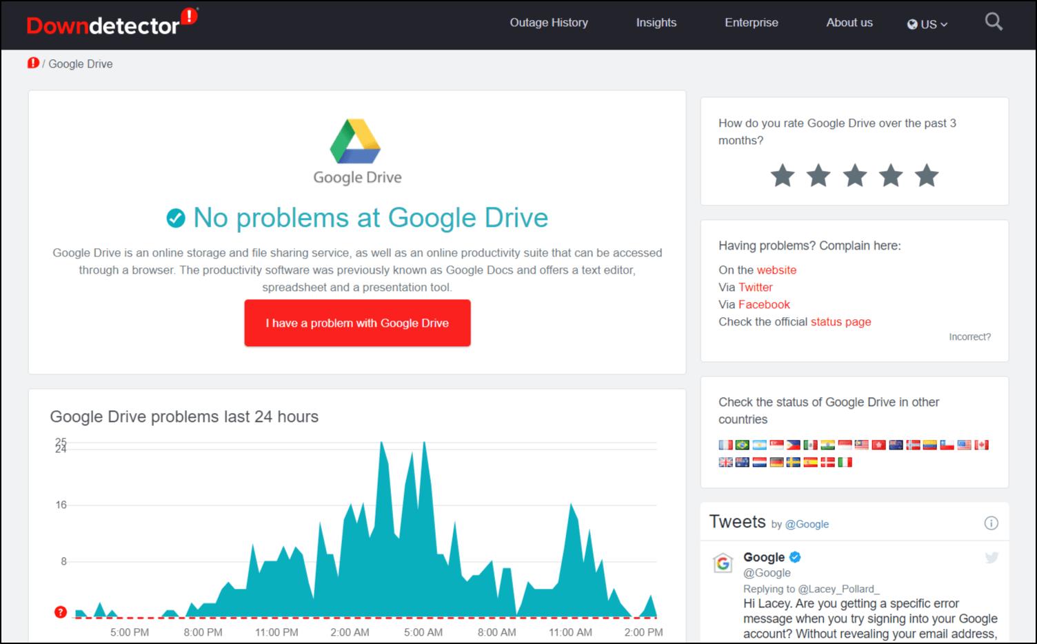 Check Google Drive and Docs server status